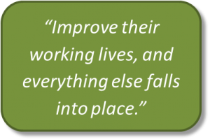 Getting the Best from IT People - Improve their working lives