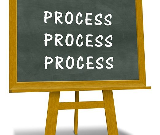 Process Process Process