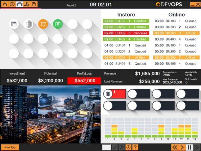G2G3 DevOps Simulation Control